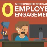 Infographic: 10 Shocking Stats About Disengaged Employees